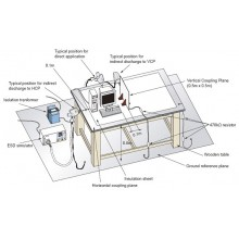 Wood Table in Accordance to IEC 61000-4-2